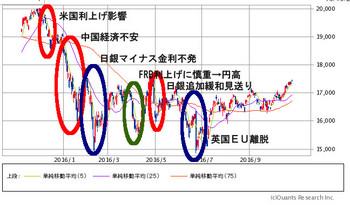 nikkei_kabushiki2016.jpg